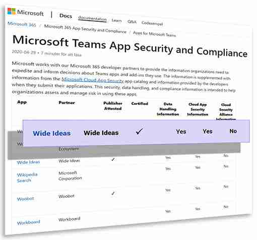 screenshot of the security and compliance approval with Microsoft for the Wide Ideas innovation management software.
